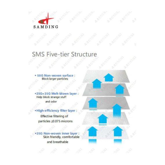 SAMDING-FFP2-Protective-Mask_06.jpg